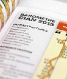 Baromètre CIAN 2013